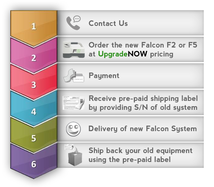 Digitrak Falcon Trade In